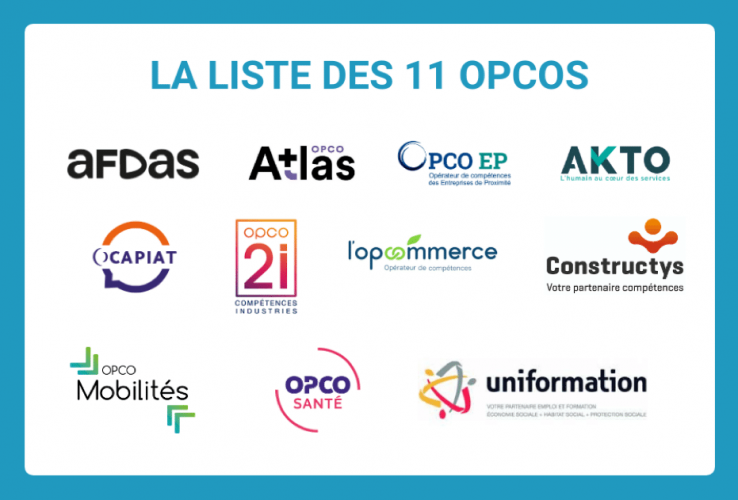 Liste des 11 OPCO